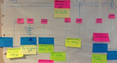 Planning de projet