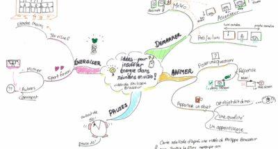 Réunions en visio : insuffler de l'énergie