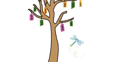 L'arbre à souhaits